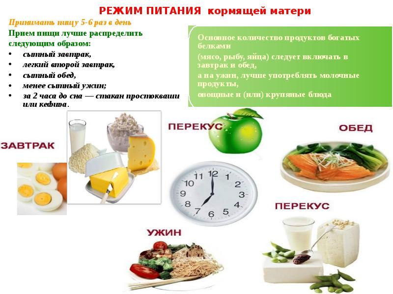Меню Правильного Питания Для Кормящей