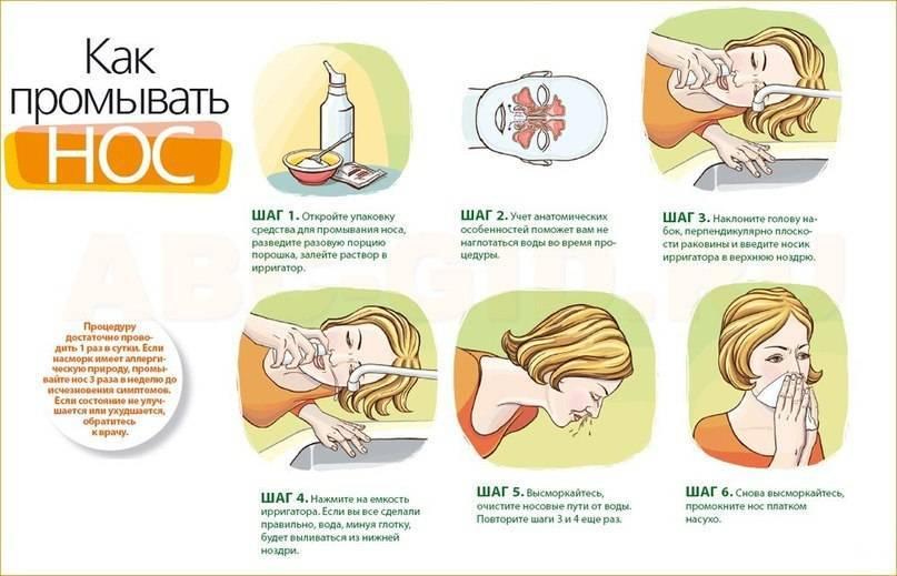 Промывание носа: средство от насморка с морской водой для промывки в домашних условиях, изотонический раствор, препараты и капли для детей