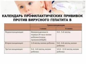Можно ли купать ребенка после прививки: памятка для родителей