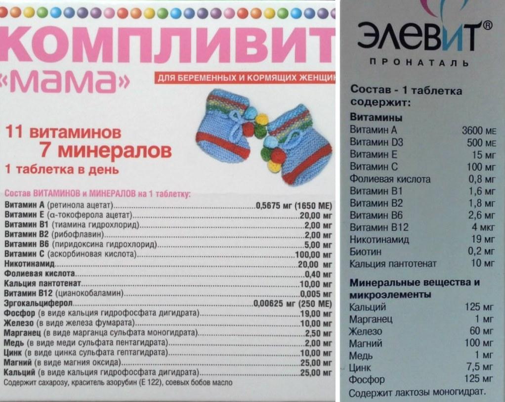 Витамины Алфавит для беременных и кормящих мам: состав витаминно-минерального комплекса, инструкция по применению