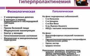 Когда обычно начинается менструация после кесарева сечения?