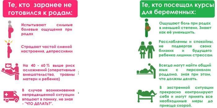 Техника дыхания при родах и схватках: видео и обучение / mama66.ru