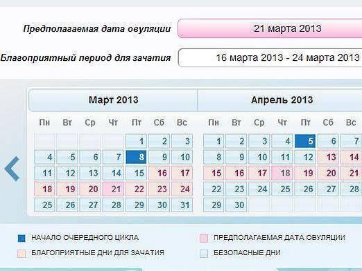 Рассчитать точный день для зачатия калькулятором овуляции: онлайн-расчет. как посчитать овуляцию, чтобы забеременеть? календарь для зачатия онлайн 2020