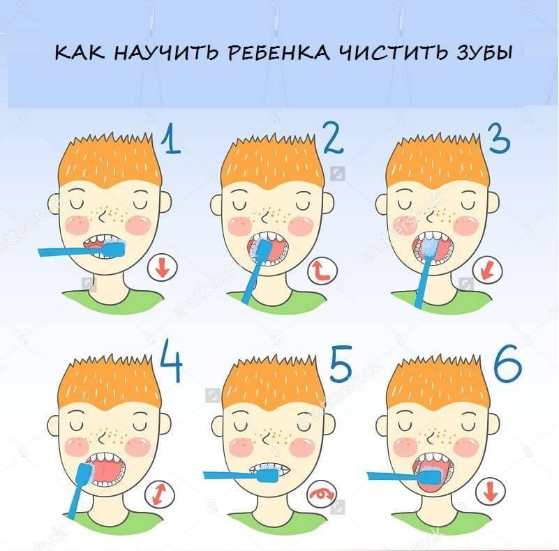 Топ-7 эффективных способов приучить ребенка чистить зубы