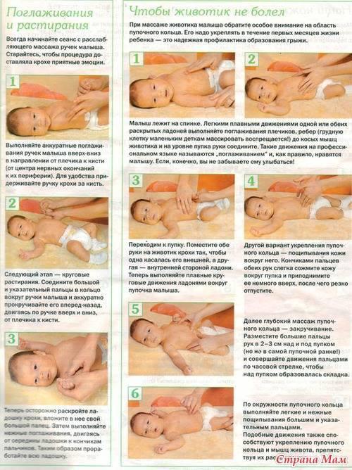 Детский массаж новорожденному: как выполнять разновидности в домашних условиях противопоказания неприятные ощущени советы доктора комаровского