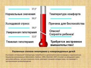 У ребёнка внезапно поднялась температура 38-39 – причины и что делать?