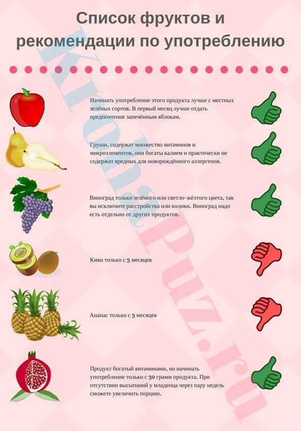 Какие фрукты можно кормящей маме? | уроки для мам