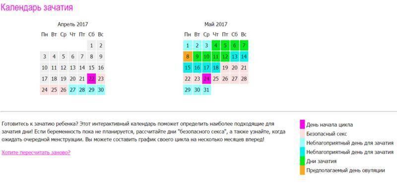 Как можно рассчитать благоприятную для зачатия ребенка дату с помощью календаря овуляции?