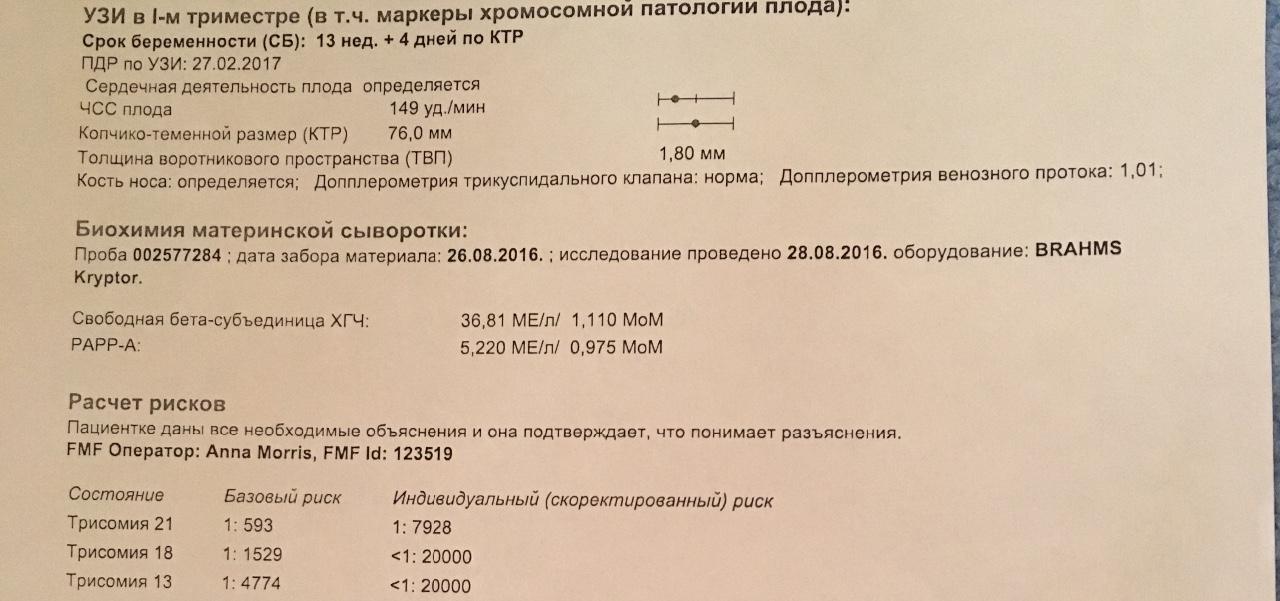 ✅ анализ крови на патологию плода в 12 недель - денталюкс.su
