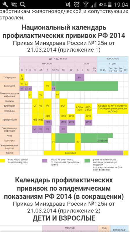 График прививок детям