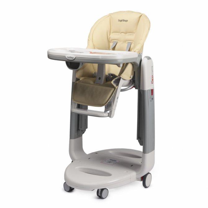 Топ-9 лучших растущих стульев для ребенка