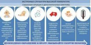 Низкая температура у грудничка – причины и что делать?