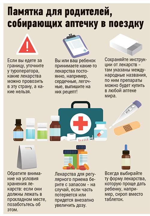 Аптечка в дорогу: советы врача. аптечка в отпуск: список лекарств на море