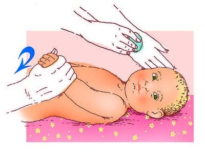 Какие глазные капли безопасны для новорождённых oculistic.ru какие глазные капли безопасны для новорождённых