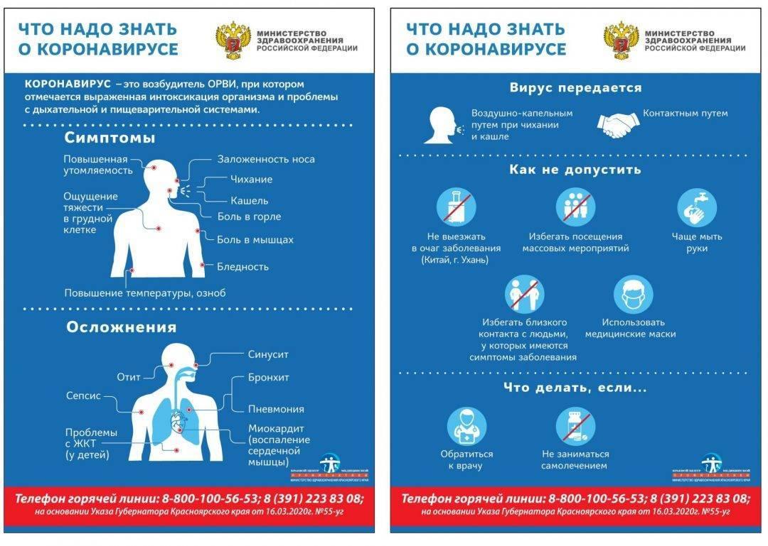Как защитить ребенка от коронавируса: советы педиатра и психолога