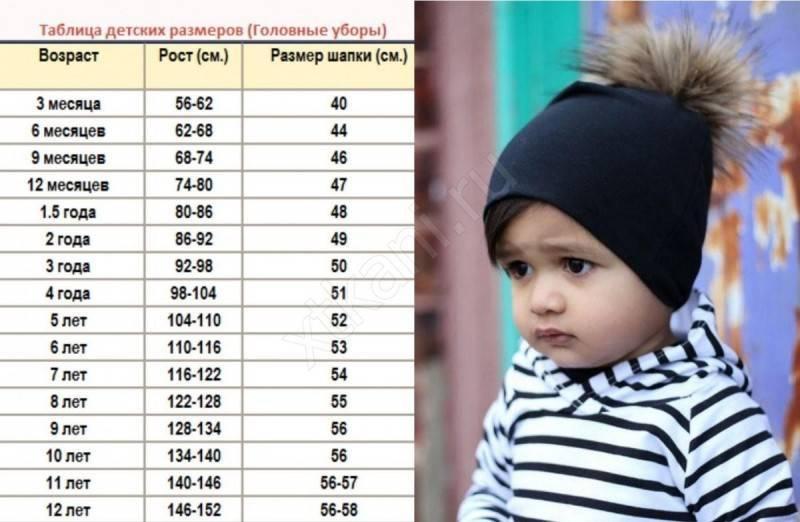 Размер одежды для детей по возрасту: таблицы, примеры размерной сетки