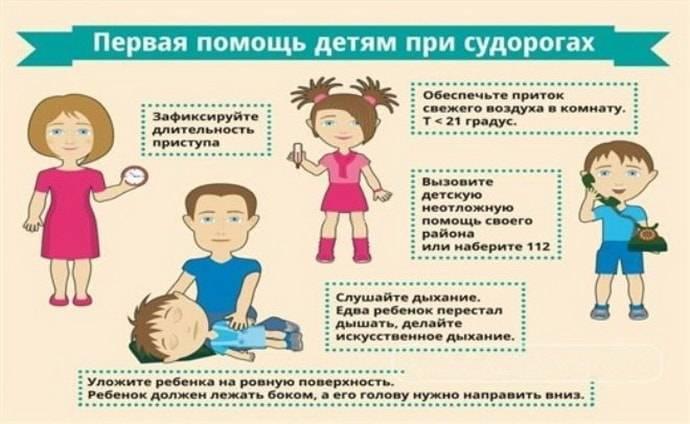 Причины и последствия фебрильных судорог у детей при высокой температуре