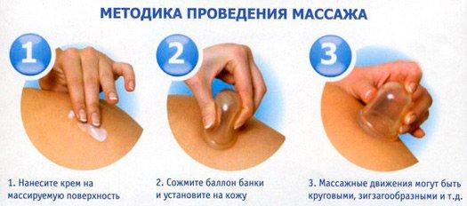 Можно ли во время беременности делать антицеллюлитный массаж