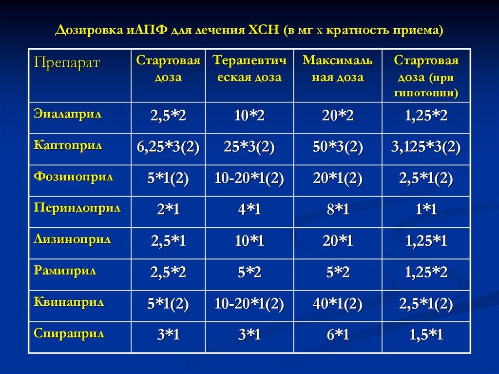 Суспензия «стопдиар»: инструкция по применению - как принимать, цены и отзывы
