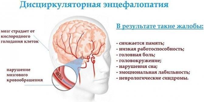 Энцефалопатия у детей в 4 года