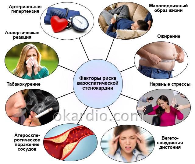 Невынашивание беременности: причины, лечение и предупреждение
