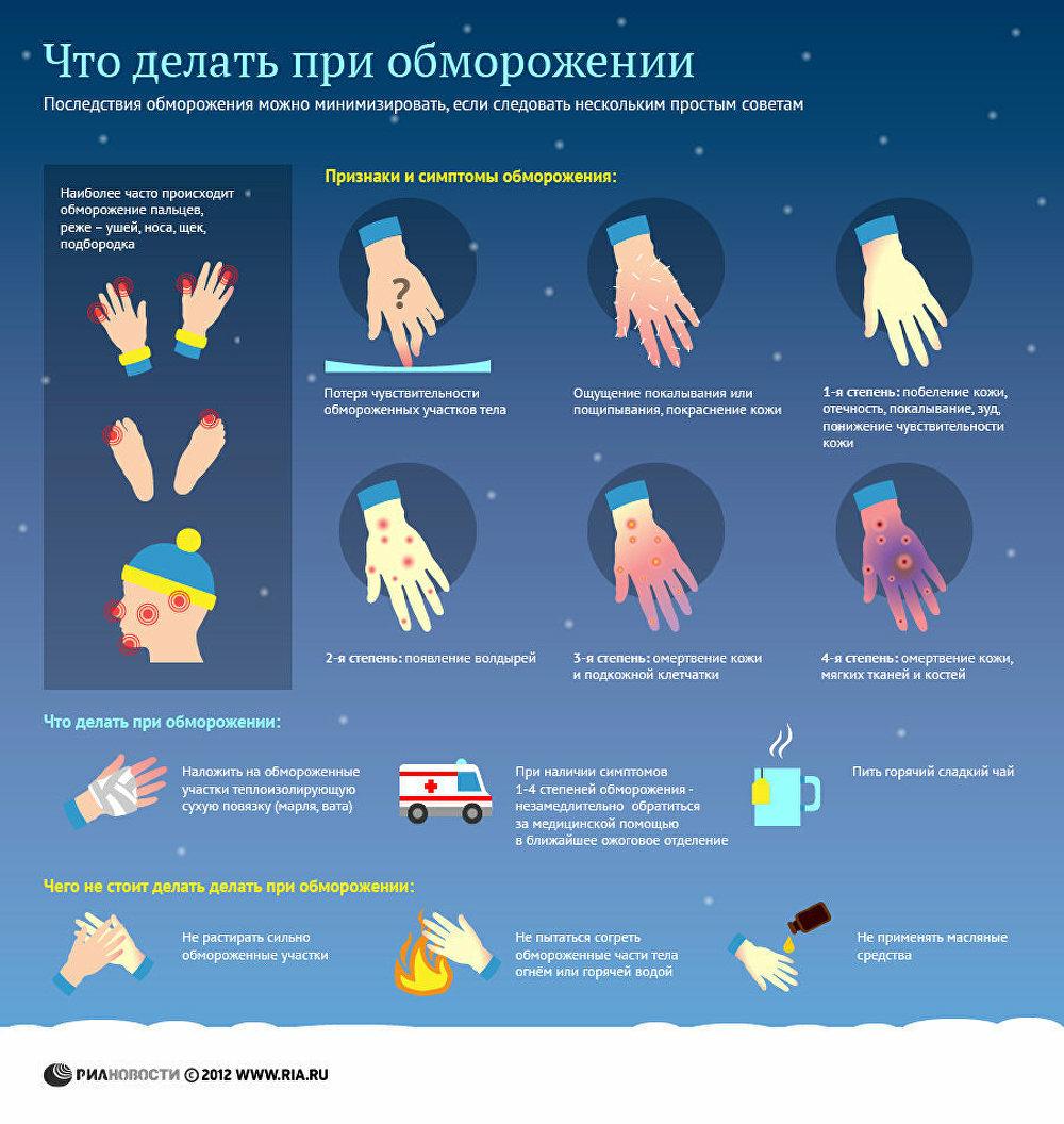 Обморожение, первая помощь. что делать при обморожении.