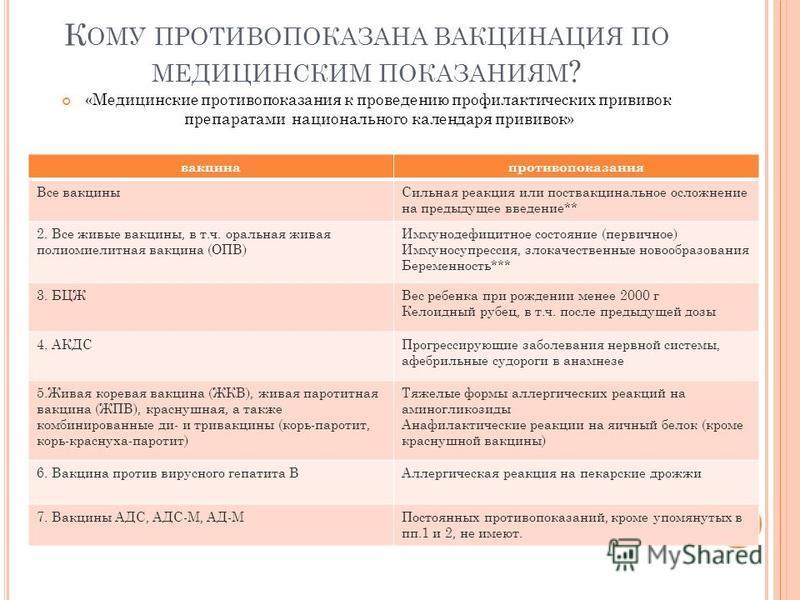 Прививка от гепатита b детям: в каком возрасте делают, схема вакцинации