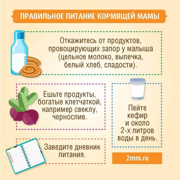 Какие продукты вызывают колики у грудничков при гв