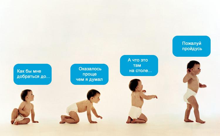 Вы только посмотрите: когда и как садятся дети в первый раз?