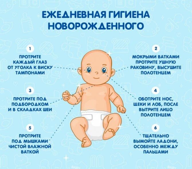 Развитие ребенка в 1 месяц: 7 основных навыков
