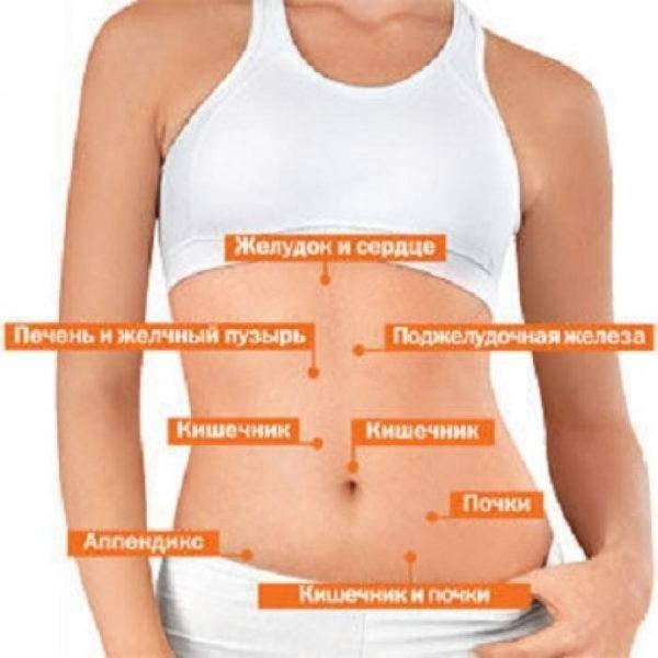 Проблемы с кишечником при беременности на ранних сроках