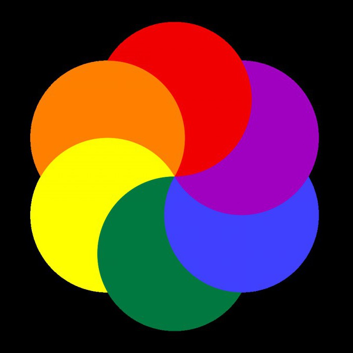 Как научить ребёнка различать цвета