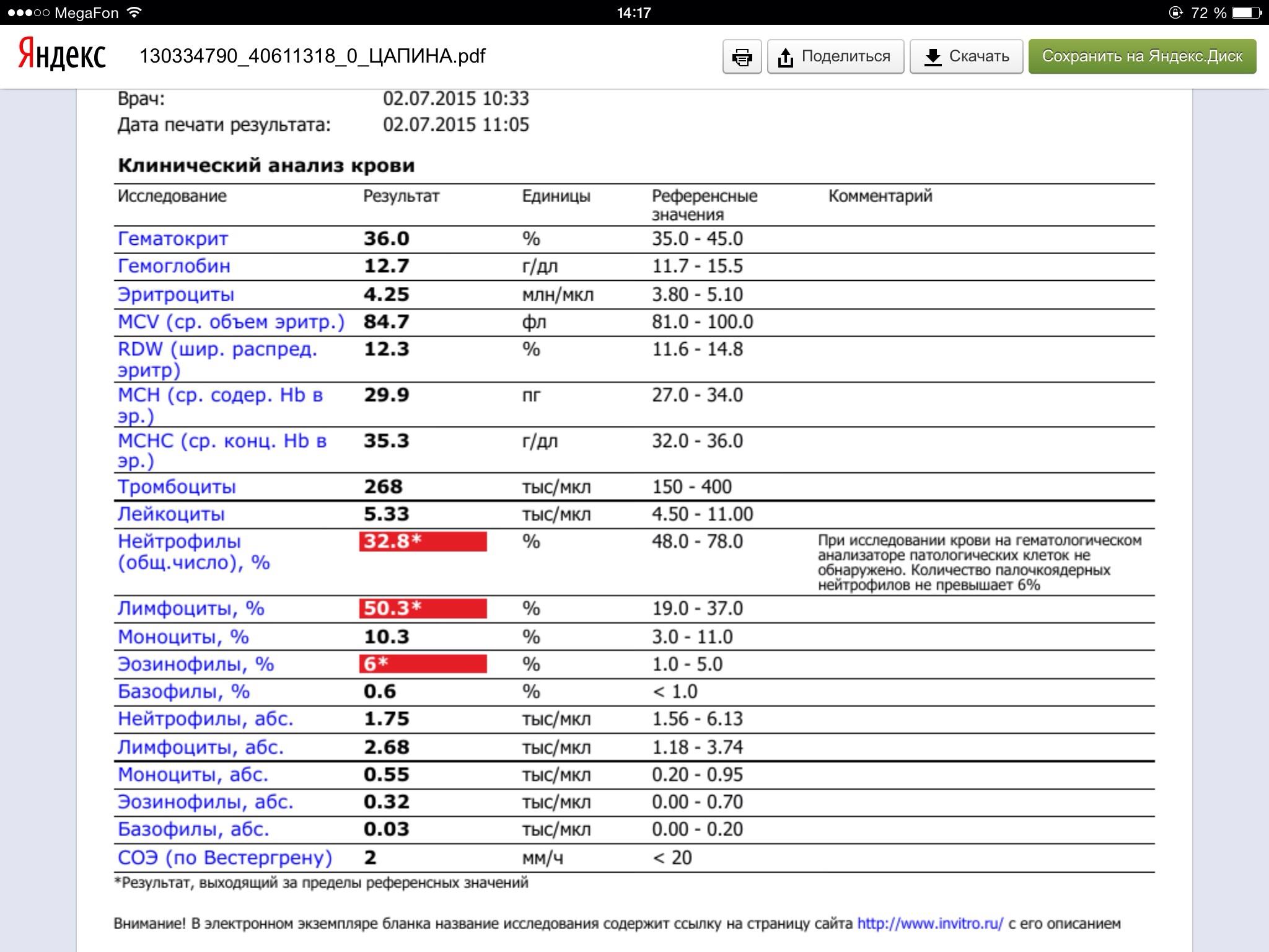 Повышены эозинофилы в крови у ребенка: причины повышенного содержания, таблица нормы