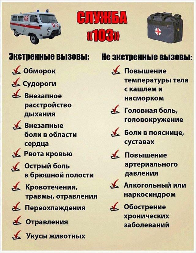 Ложный вызов скорой помощи