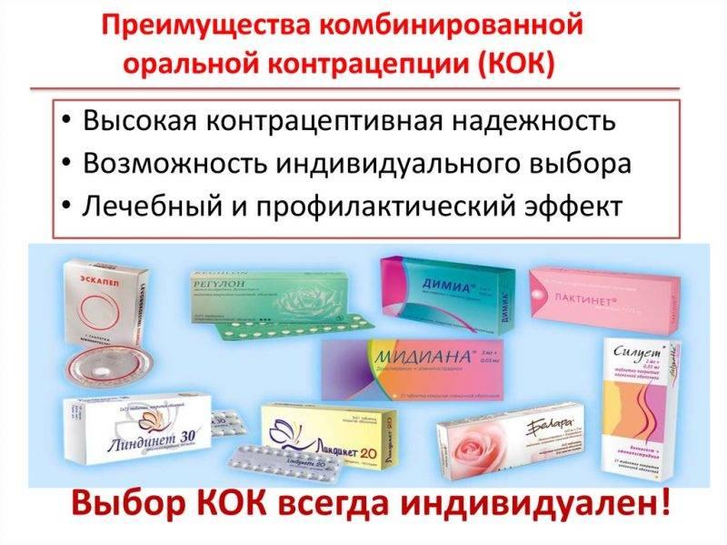 Как влияют гормональные таблетки