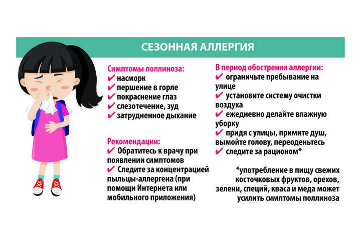 Поллиноз у детей