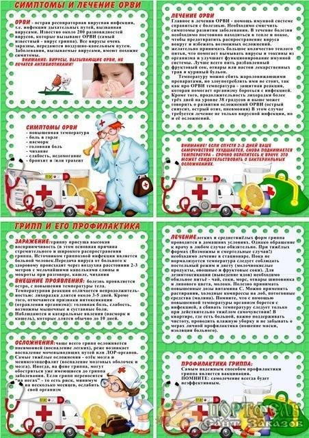 Симптомы и лечение орви у детей