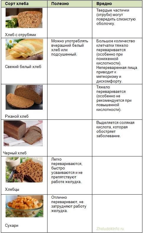 Какой хлеб разрешен при грудном вскармливании: можно ли кормящим мамам булочки с маком, сухари и хлебцы? можно ли кормящей маме употреблять в пищу мак и в каких количествах есть ли польза в маке.
