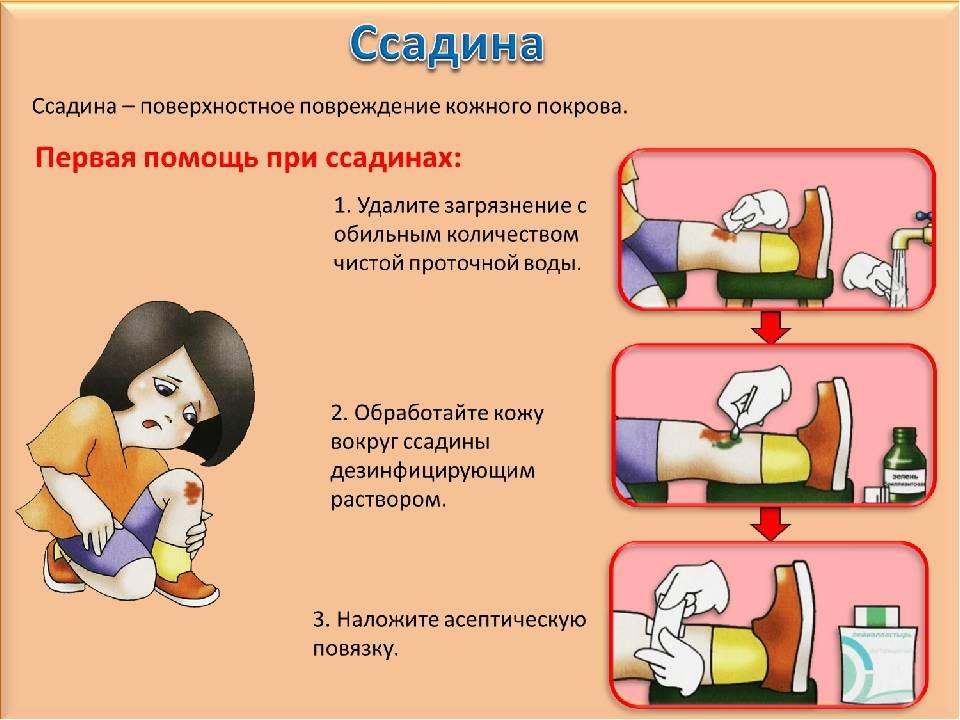 Если болит ухо у ребенка - что делать в домашних условиях