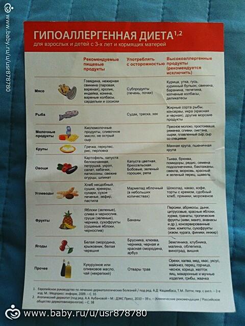 Чем кормить ребенка при диете при крапивнице