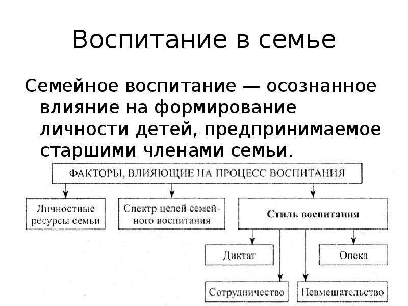 Стили воспитания в семье и их влияние на развитие личности ребенка (таблица)