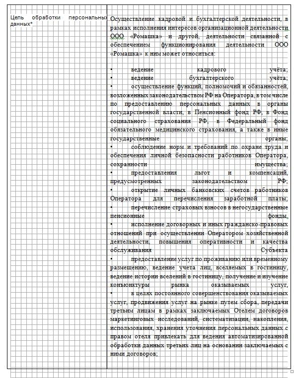 Сбор персональных данных и подготовка документации для их обработки: как избежать типовых нарушений закона № 152-фз?