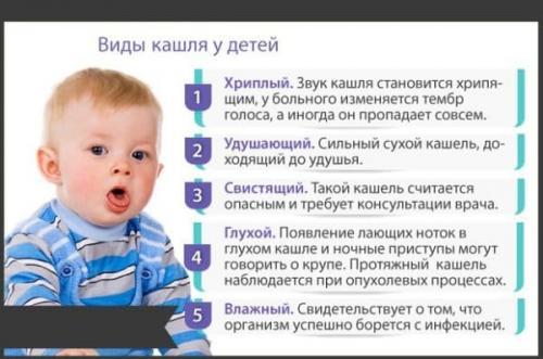 Как лечить кашель у грудного ребенка? | уроки для мам