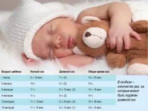 Комаровский – дневной сон: когда переводить ребенка на один сон, сколько должен спать ребенок, норма