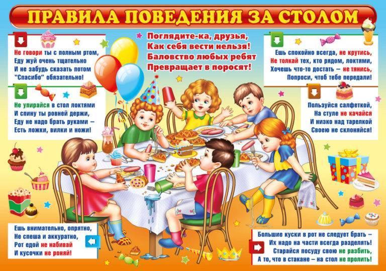 Виды этикета для детей: за столом, в гостях, поведения на улице, в общественных местах, в школе, в семье, в театре. этикет вежливости, общения, речевой, телефонный