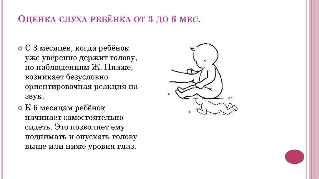 Со скольки месяцев ребенок начинает держать голову - всё о грудничках