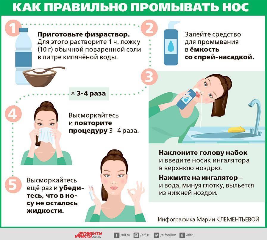 Как и чем правильно промывать нос при насморке и заложенности в домашних условиях: средства для детей