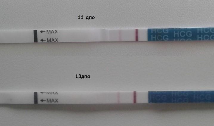 Ложноположительный тест на беременность — причины и дальнейшие действия