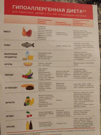 Безмолочная диета для кормящей мамы: меню, рецепты, отзывы - dietpick.ru