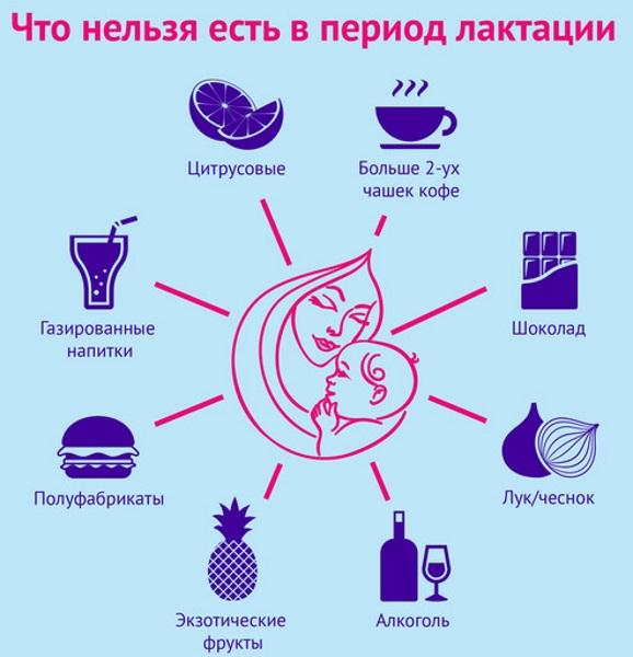 Продукты, повышающие лактацию: список полезной и запрещенной еды